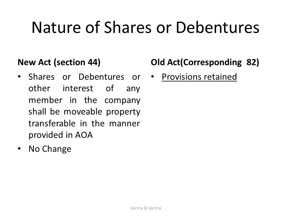Nature of Shares or Debentures
