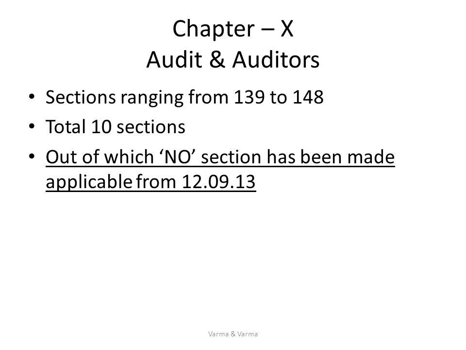 Chapter – X Audit & Auditors