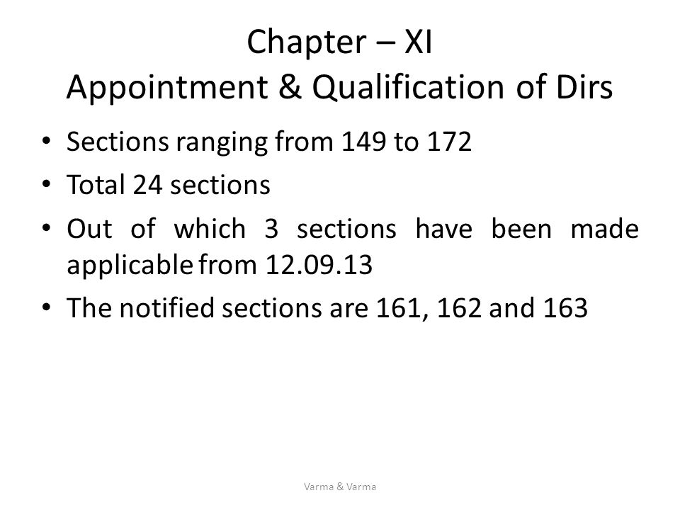 Chapter – XI Appointment & Qualification of Dirs