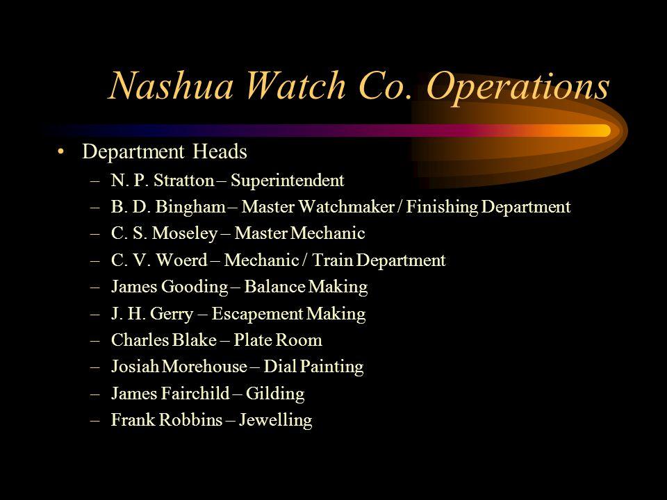 Nashua Watch Co. Operations