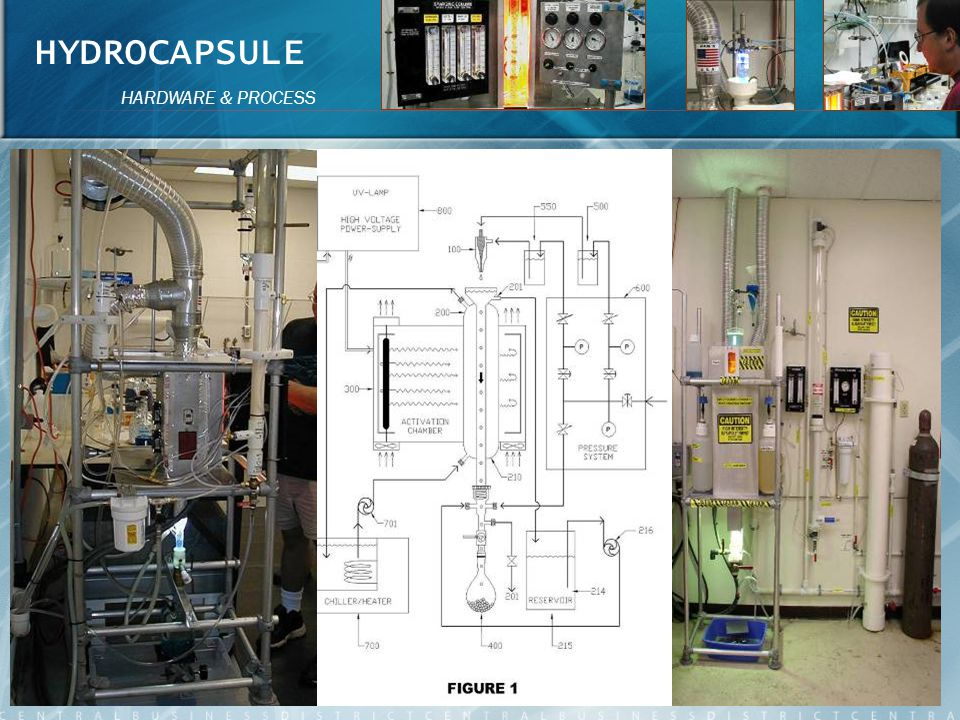 HYDROCAPSULE HARDWARE & PROCESS 10