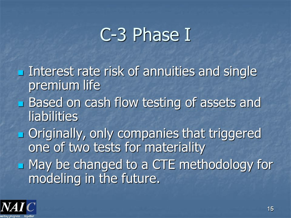 C-3 Phase I Interest rate risk of annuities and single premium life