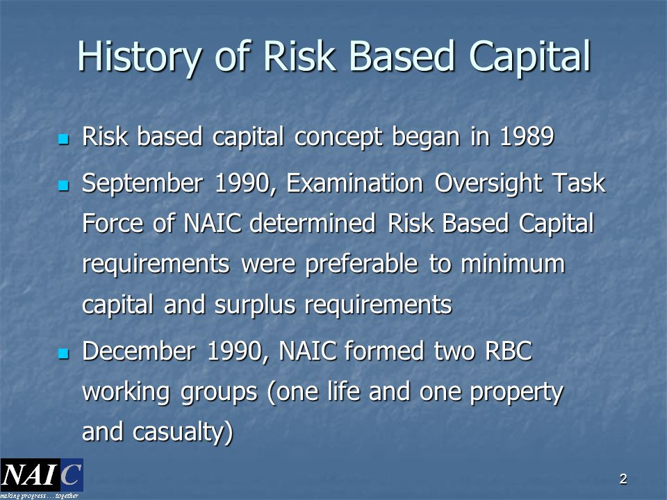 History of Risk Based Capital