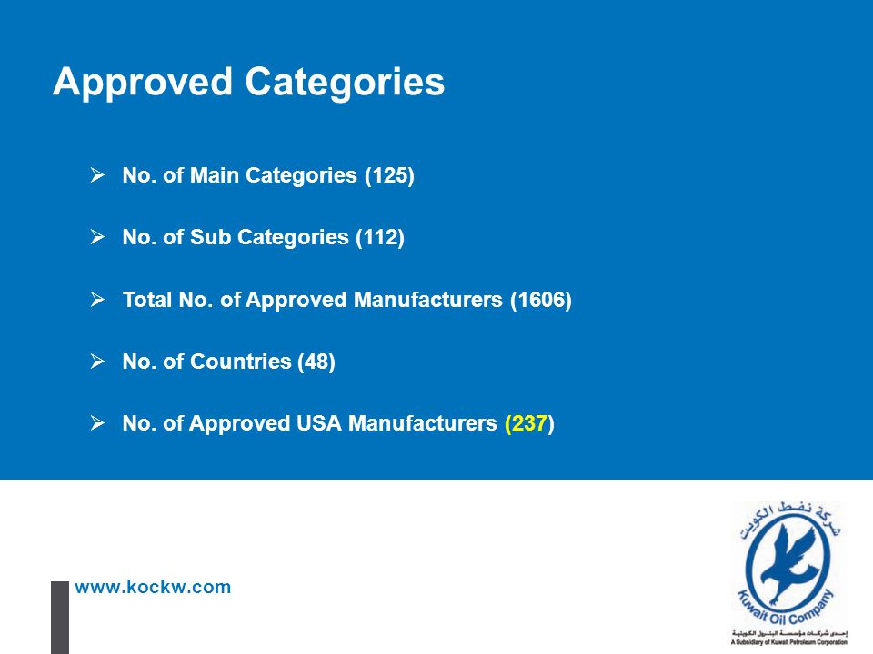 Approved Categories No. of Main Categories (125)