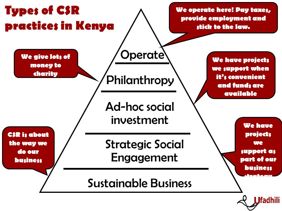Types of CSR practices in Kenya