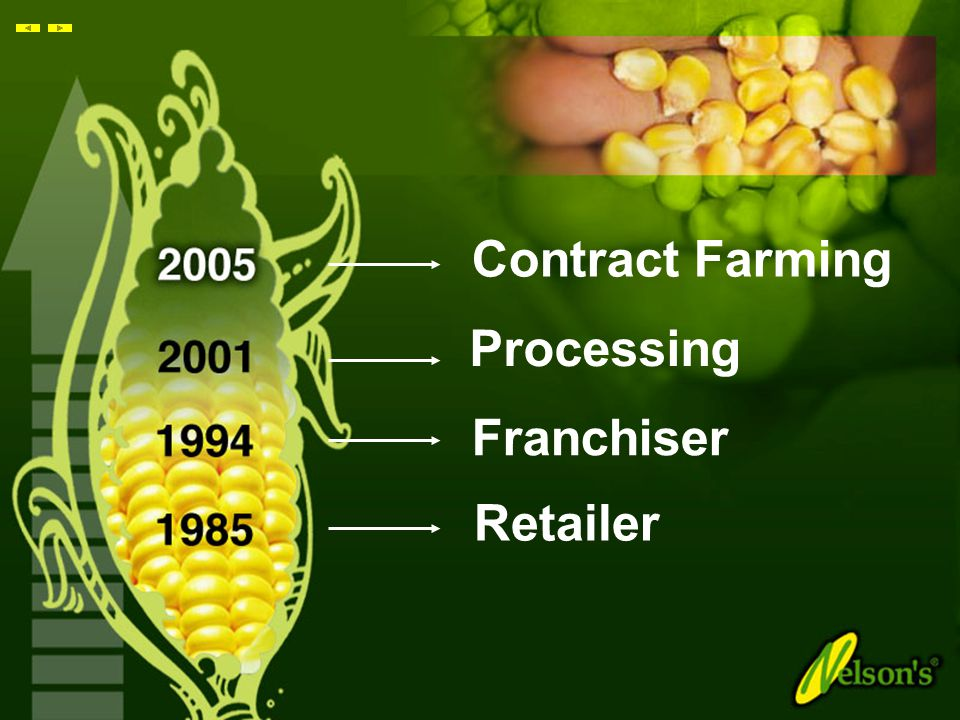 Contract Farming Processing Franchiser Retailer