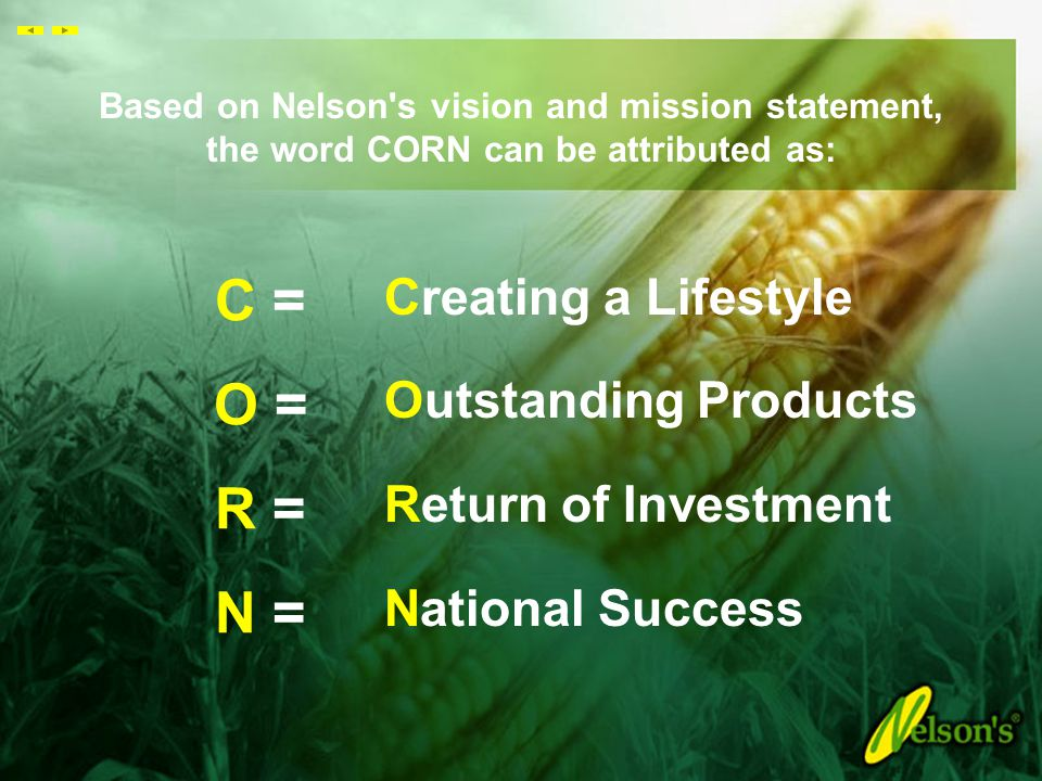 C = O = R = N = Creating a Lifestyle Outstanding Products
