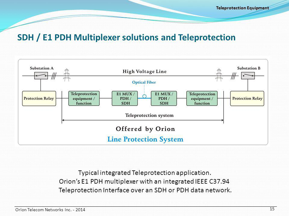 SDH / E1 PDH Multiplexer solutions and Teleprotection