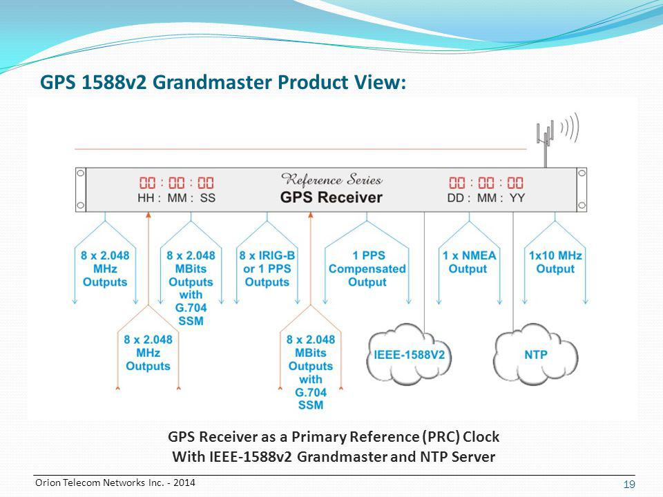 GPS 1588v2 Grandmaster Product View: