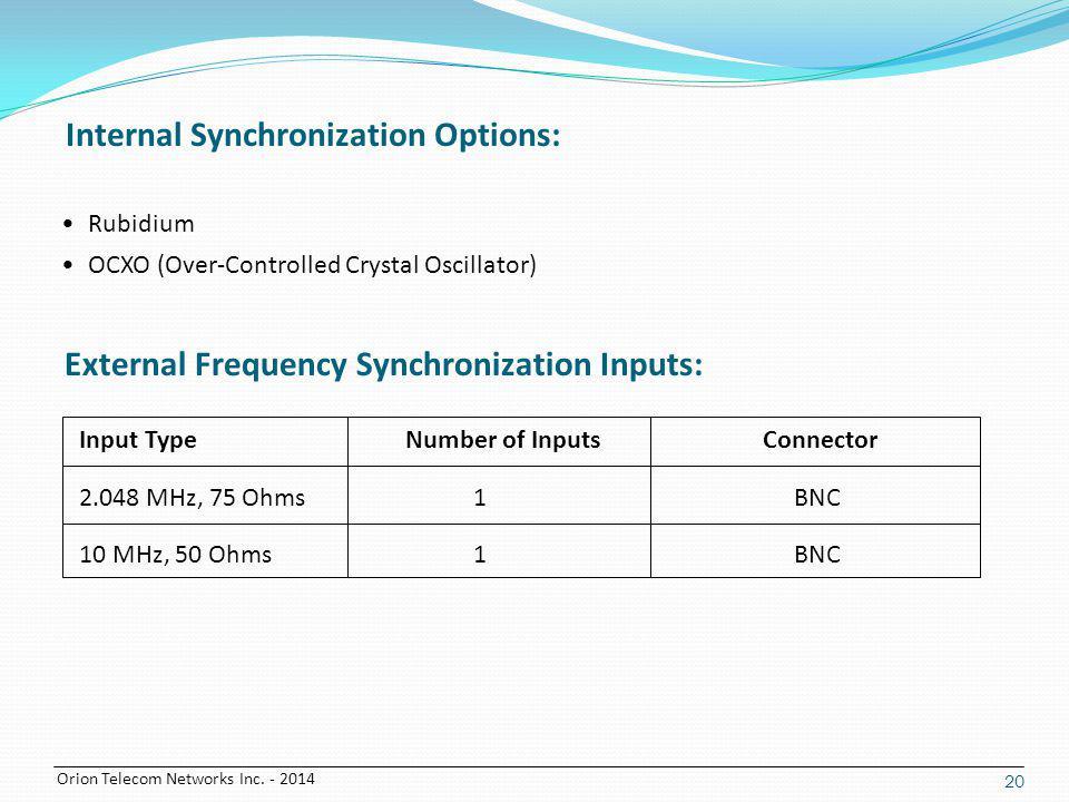 Internal Synchronization Options: