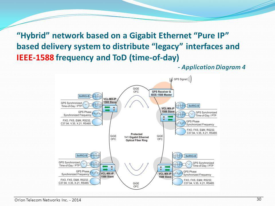 Hybrid network based on a Gigabit Ethernet Pure IP based delivery system to distribute legacy interfaces and IEEE-1588 frequency and ToD (time-of-day)