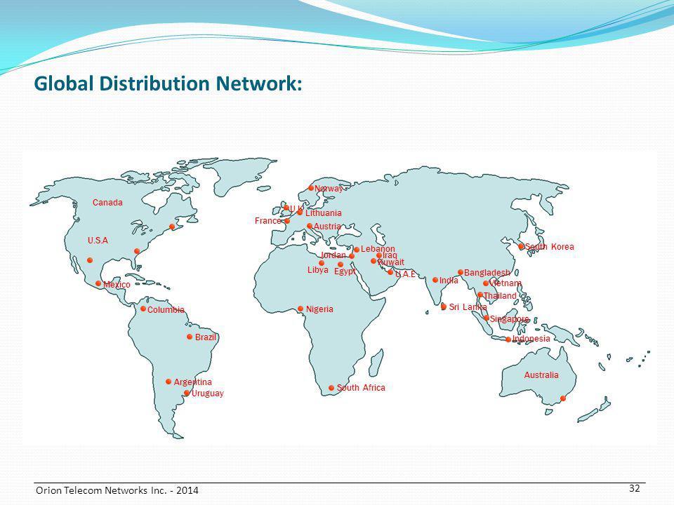Global Distribution Network: