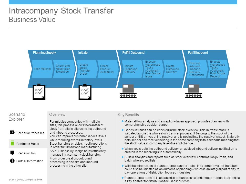 Intracompany Stock Transfer Business Value
