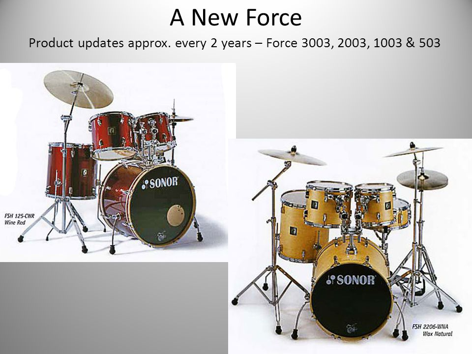 A New Force Product updates approx. every 2 years – Force 3003, 2003, 1003 & 503