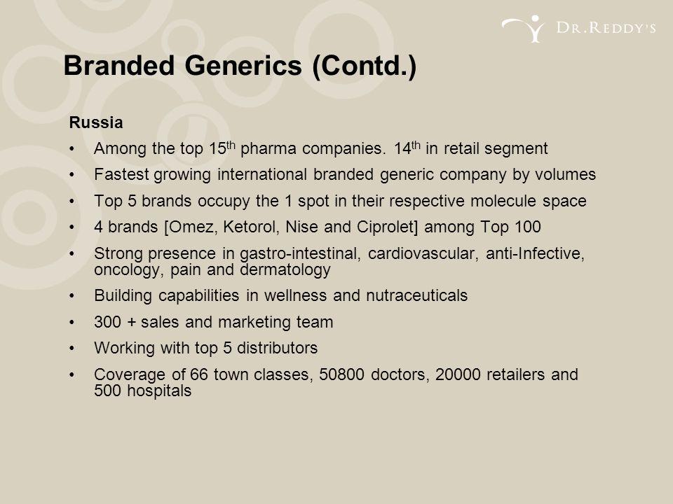 Branded Generics (Contd.)