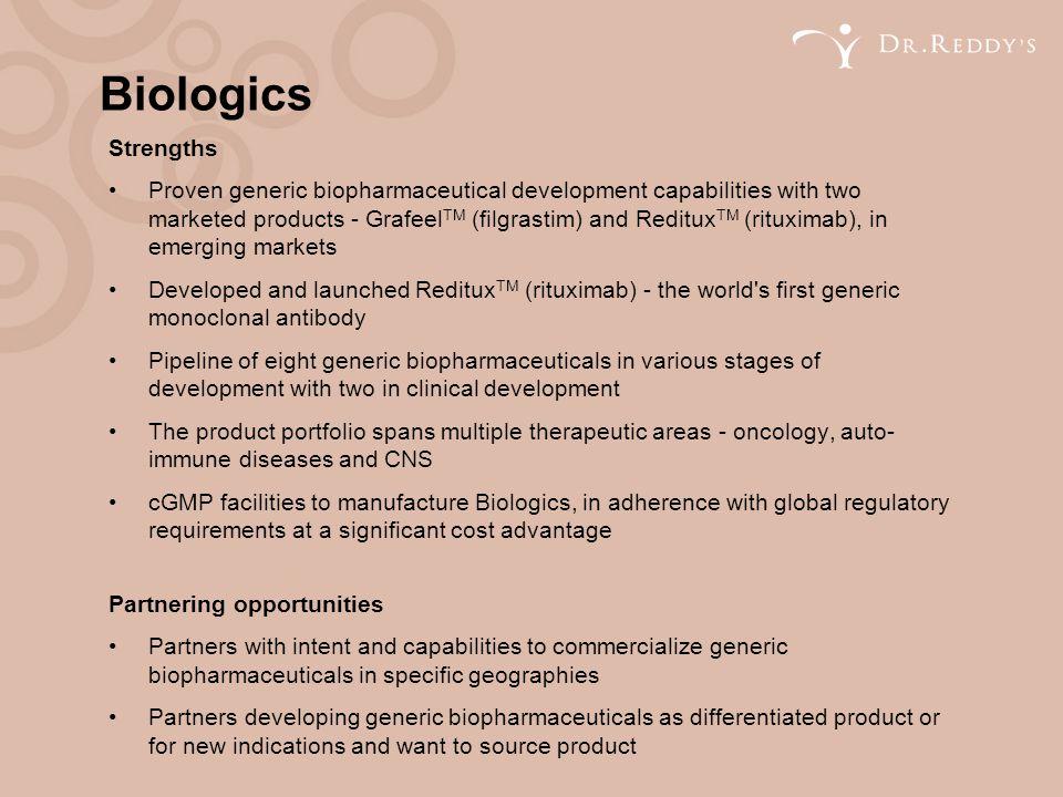 Biologics Strengths.