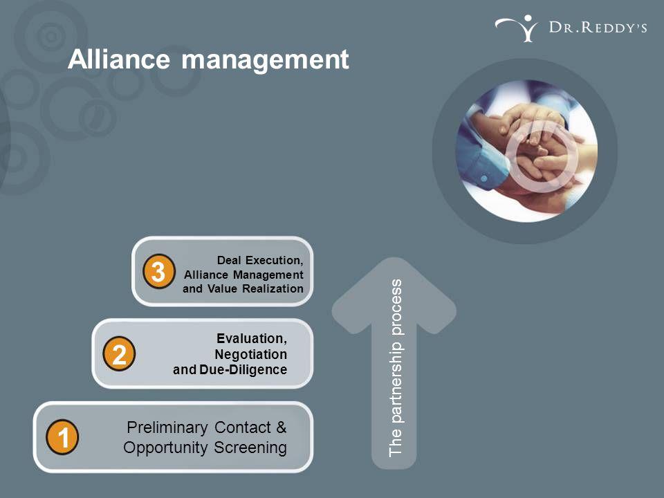 The partnership process