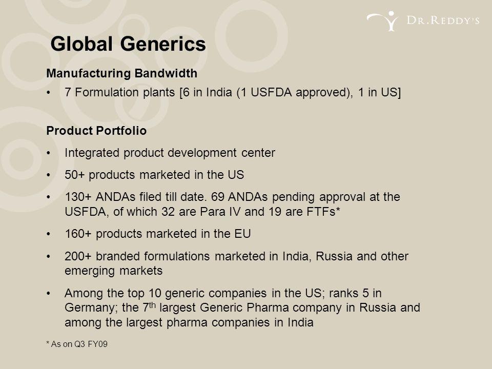 Global Generics Manufacturing Bandwidth