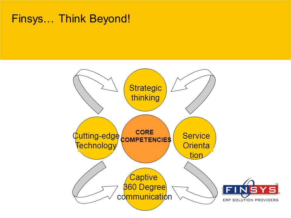 Finsys… Think Beyond! Strategic thinking Cutting-edge Technology