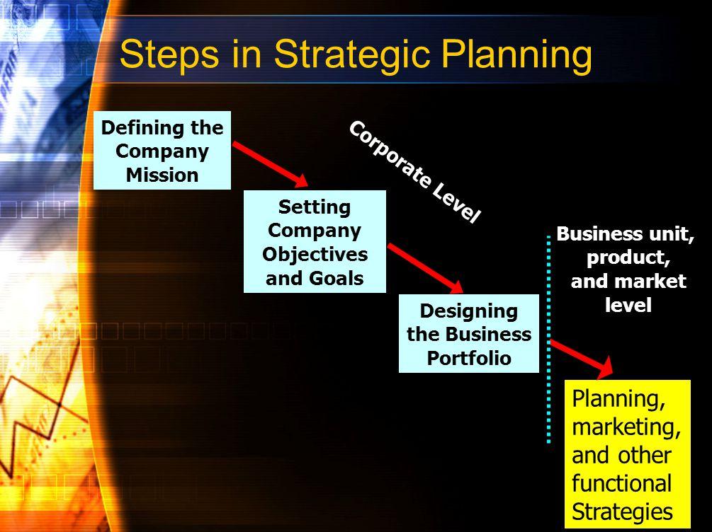 Steps in Strategic Planning