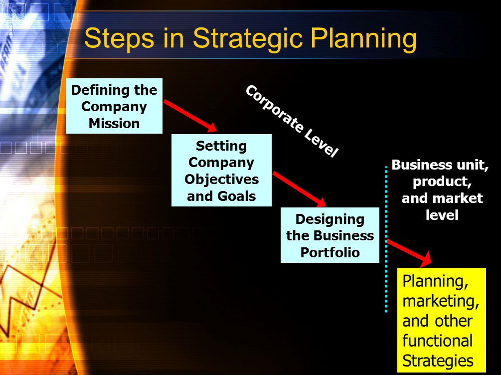 how to start an events planning business business plan template victoria