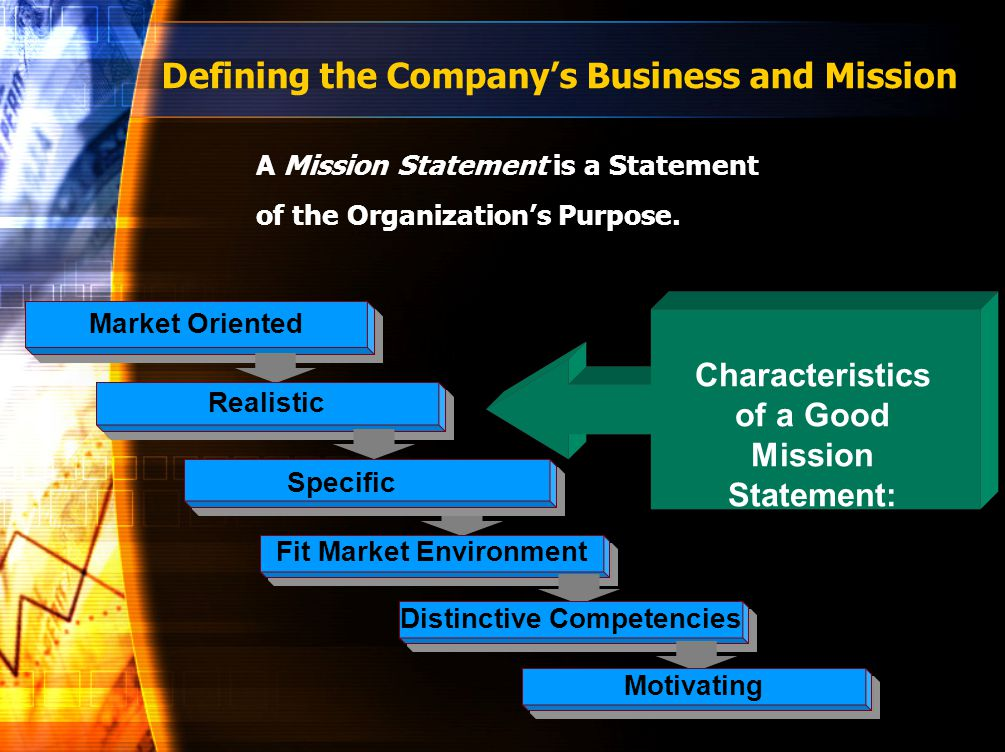 Defining the Company's Business and Mission