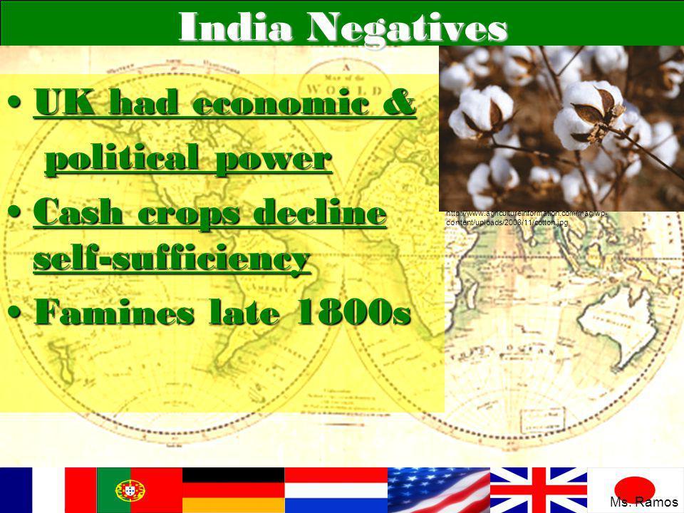 India Negatives UK had economic & political power