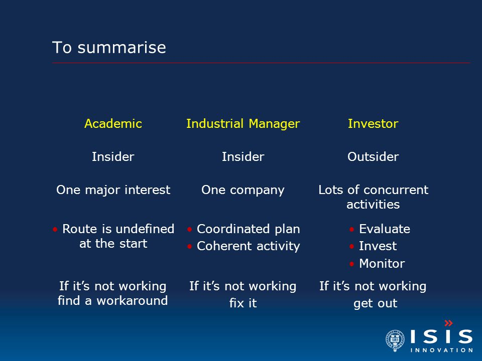 To summarise Investor Industrial Manager Academic Outsider Insider