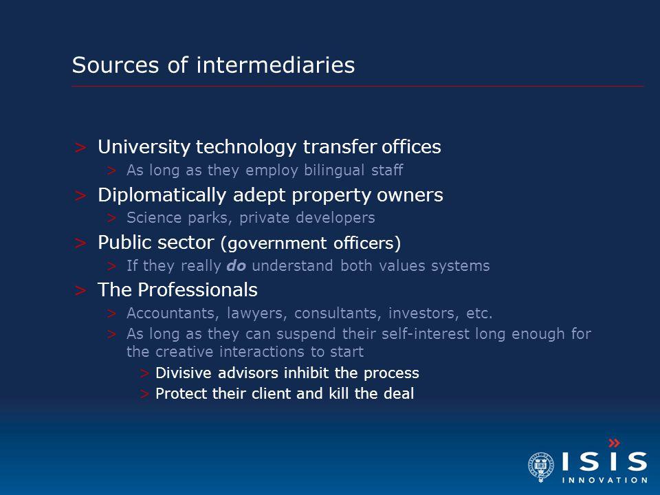 Sources of intermediaries