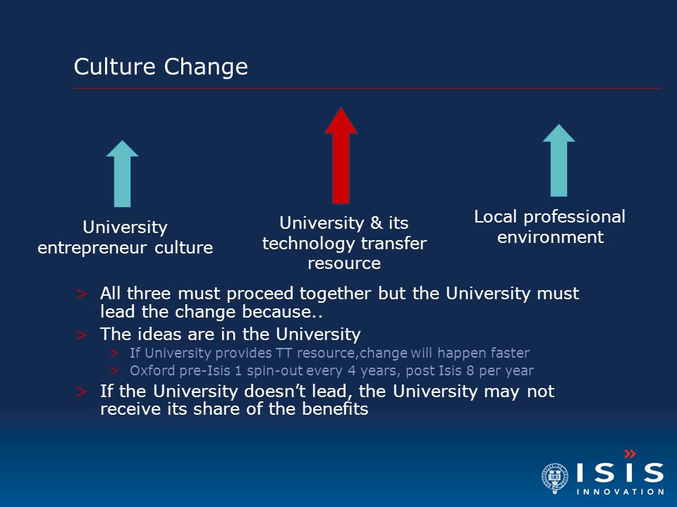 Culture Change Local professional environment