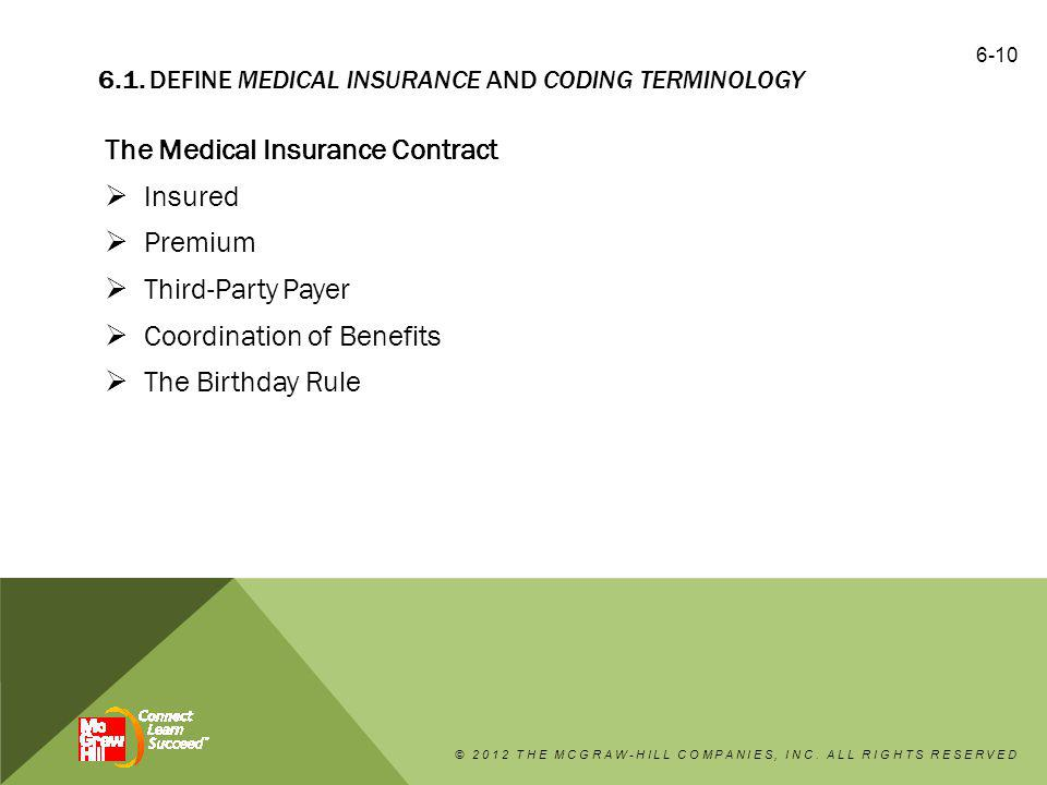 6.1. Define medical insurance and coding terminology