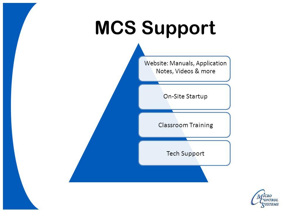 Website: Manuals, Application