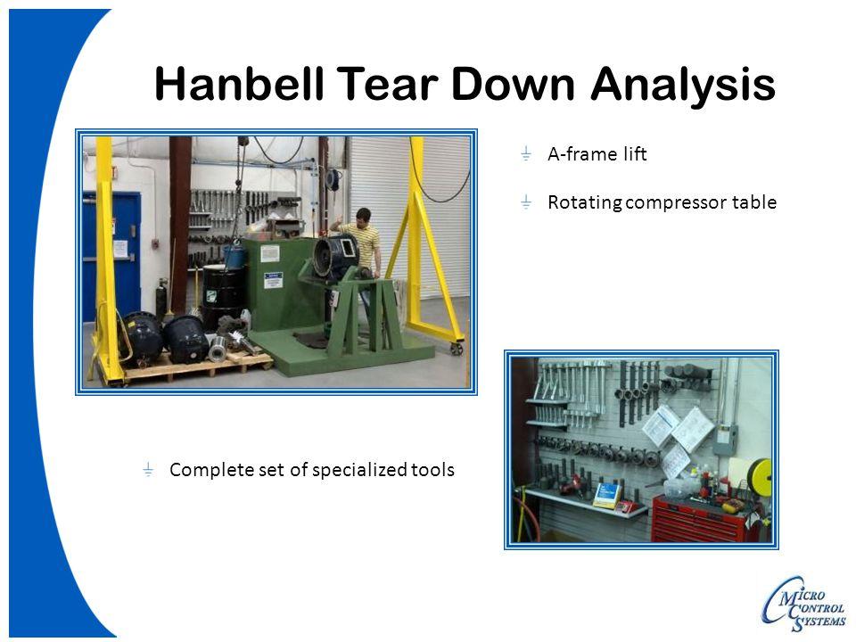 Hanbell Tear Down Analysis