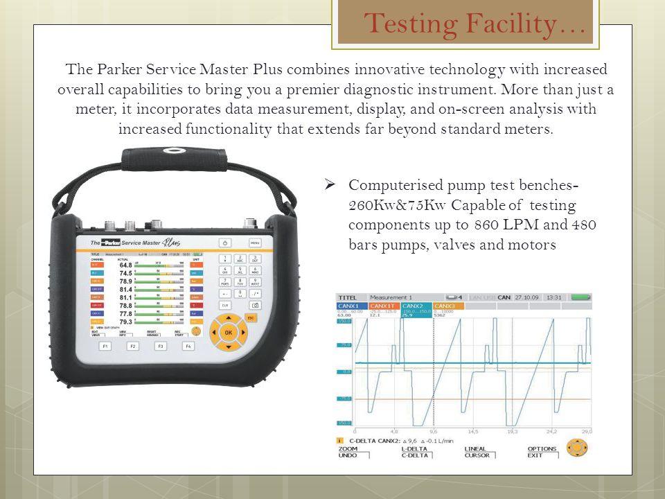 Testing Facility…