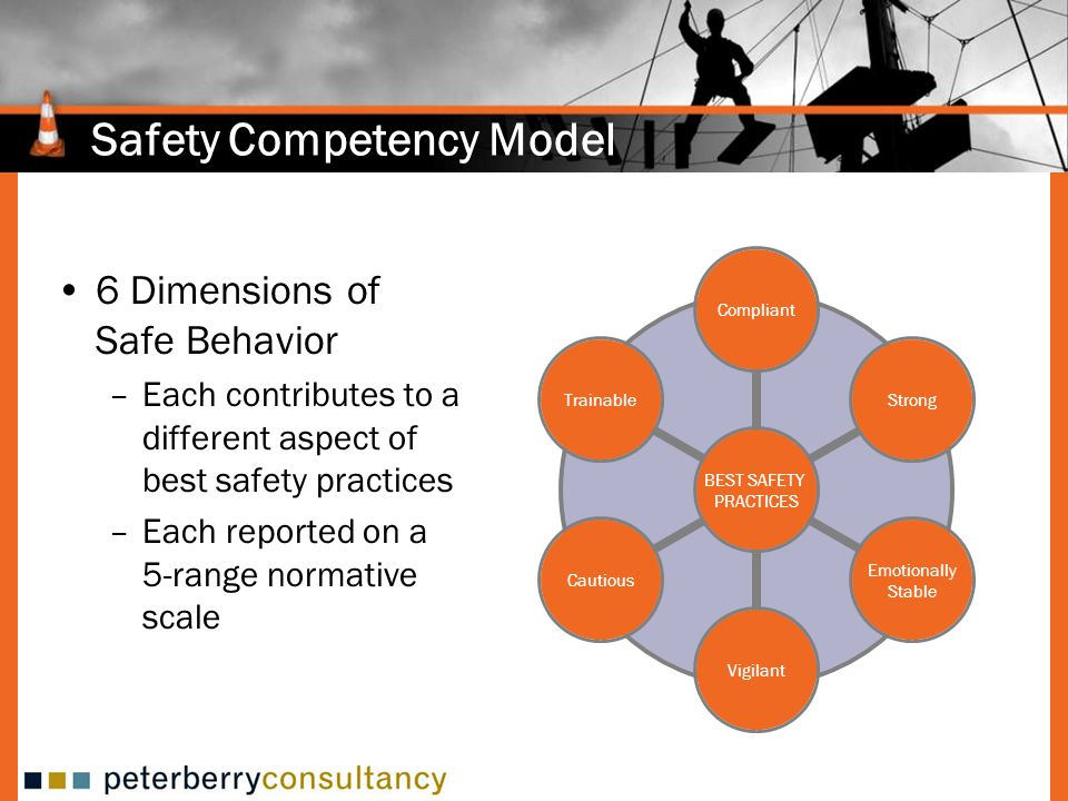 Safety Competency Model