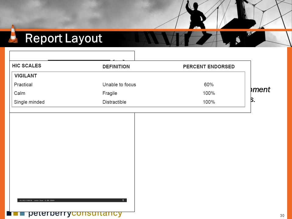 Report Layout Provides areas of development based on subscale scores.