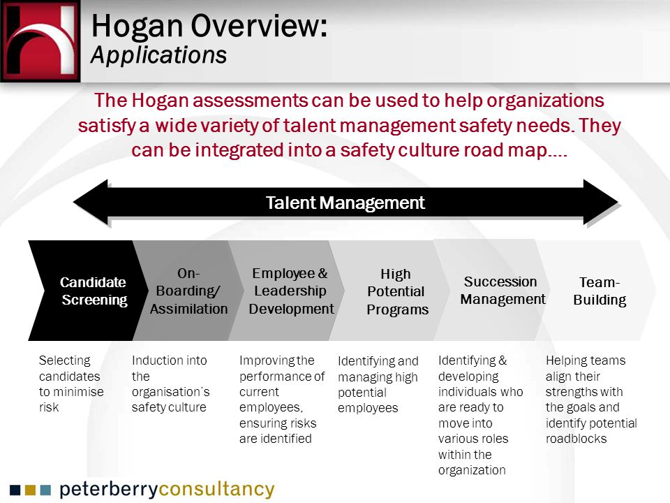 Employee & Leadership Development Succession Management