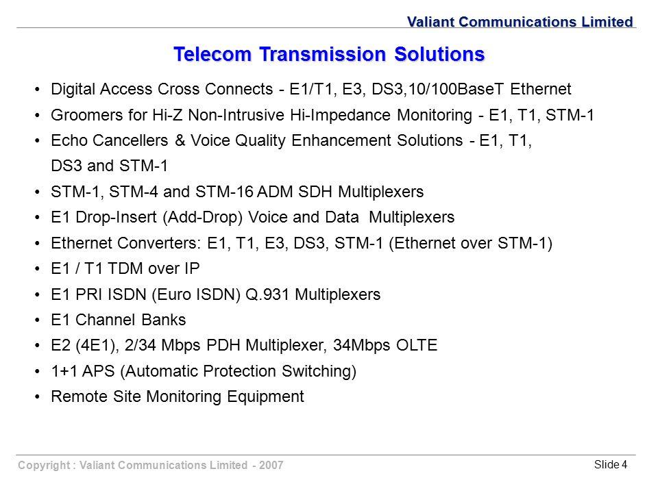 Telecom Transmission Solutions