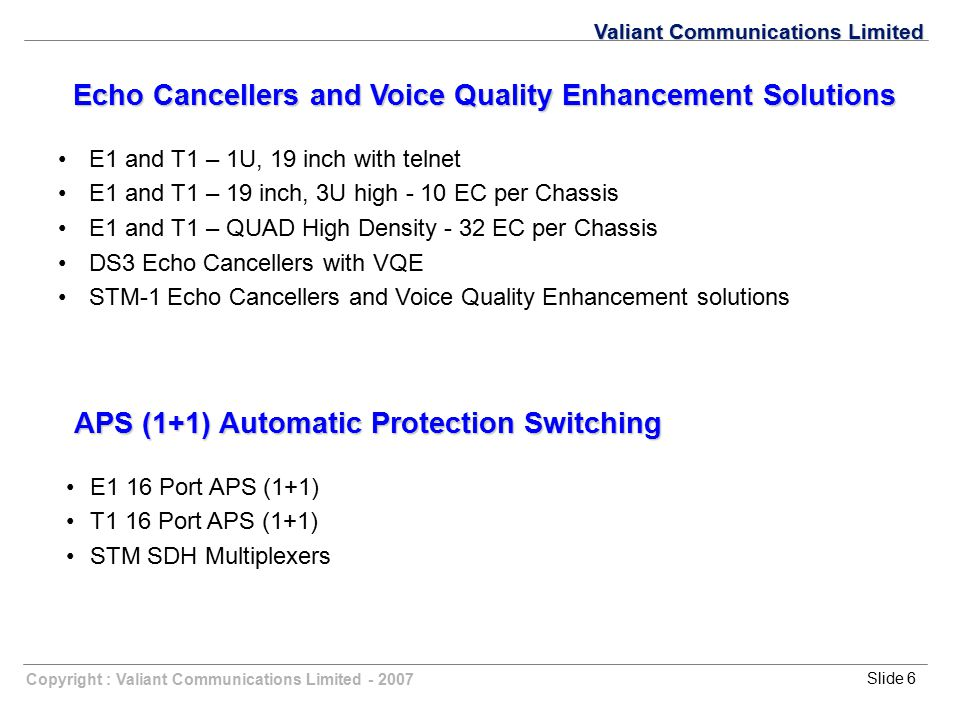 Echo Cancellers and Voice Quality Enhancement Solutions