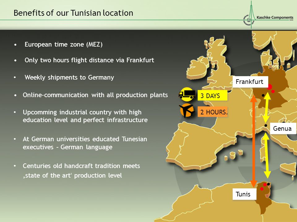 Benefits of our Tunisian location