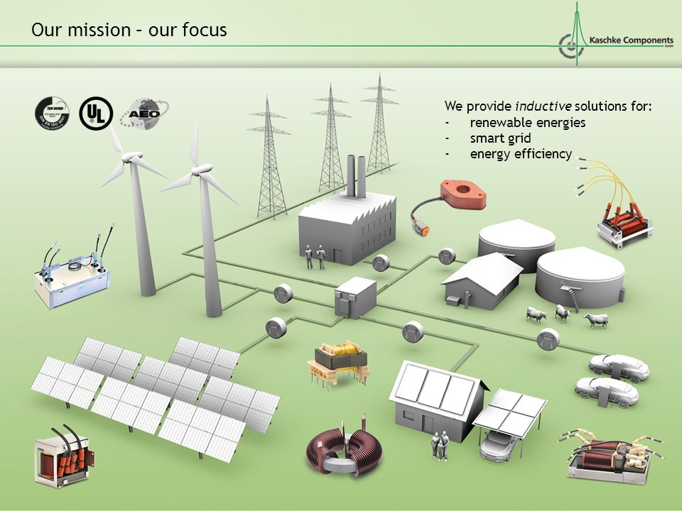 Our mission – our focus We provide inductive solutions for: