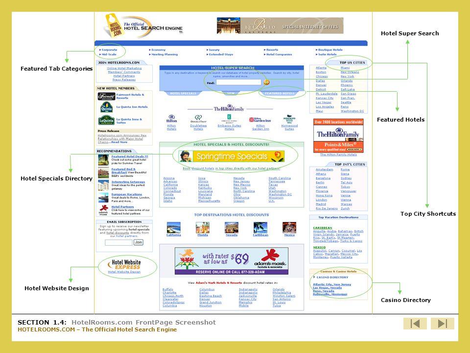 HotelRooms.com FrontPage Screenshot