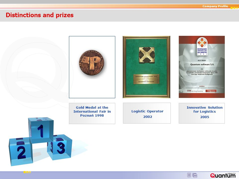 Distinctions and prizes
