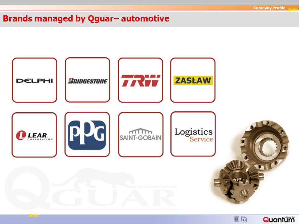 Brands managed by Qguar– automotive