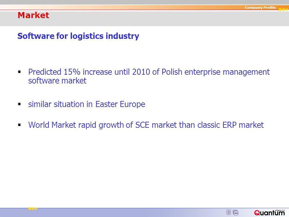Market Software for logistics industry. Predicted 15% increase until 2010 of Polish enterprise management software market.