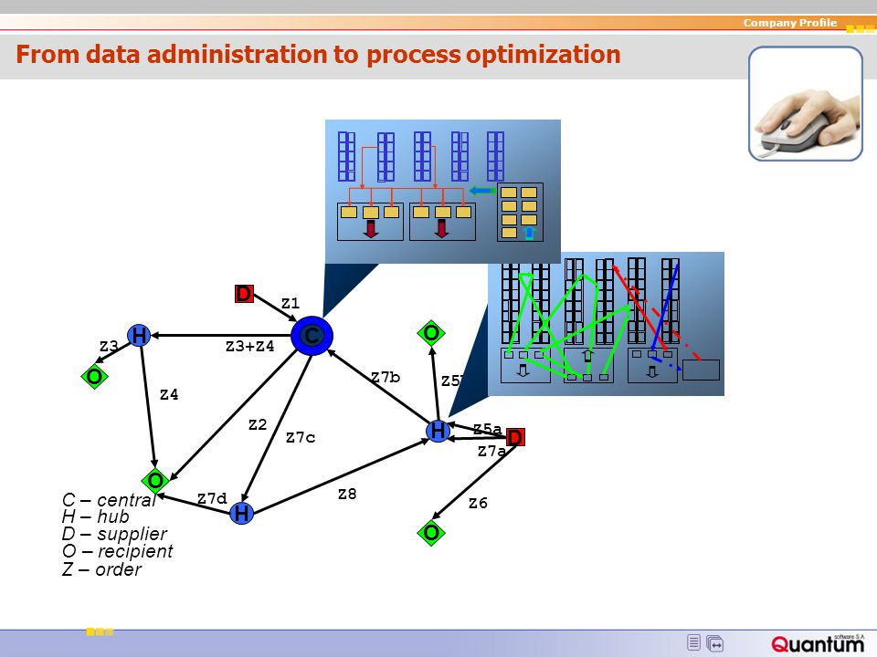 From data administration to process optimization