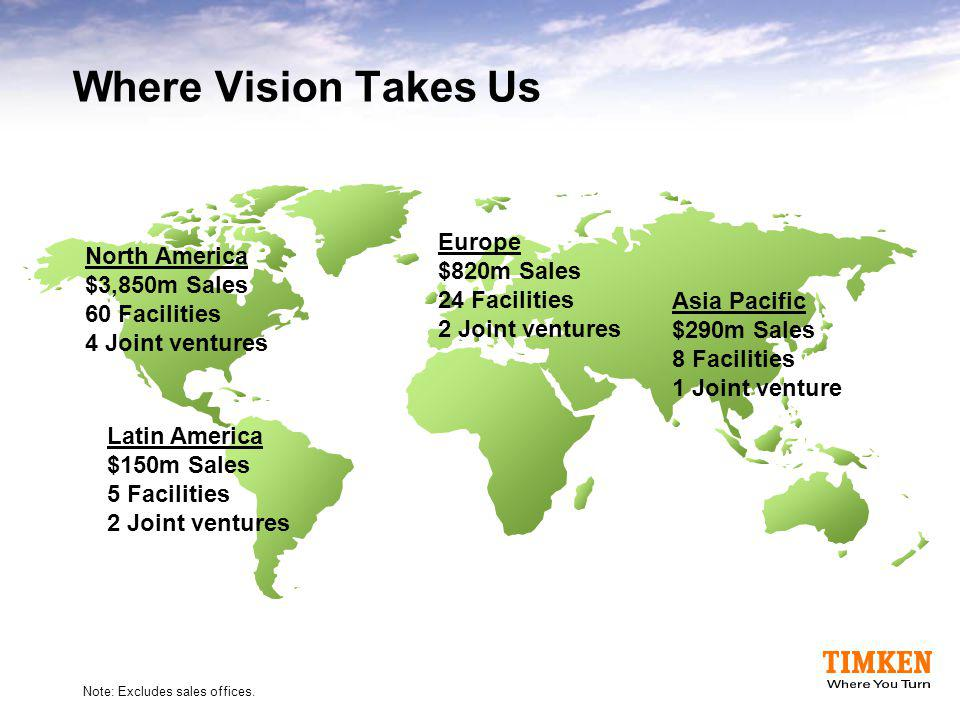 Where Vision Takes Us Europe $820m Sales 24 Facilities