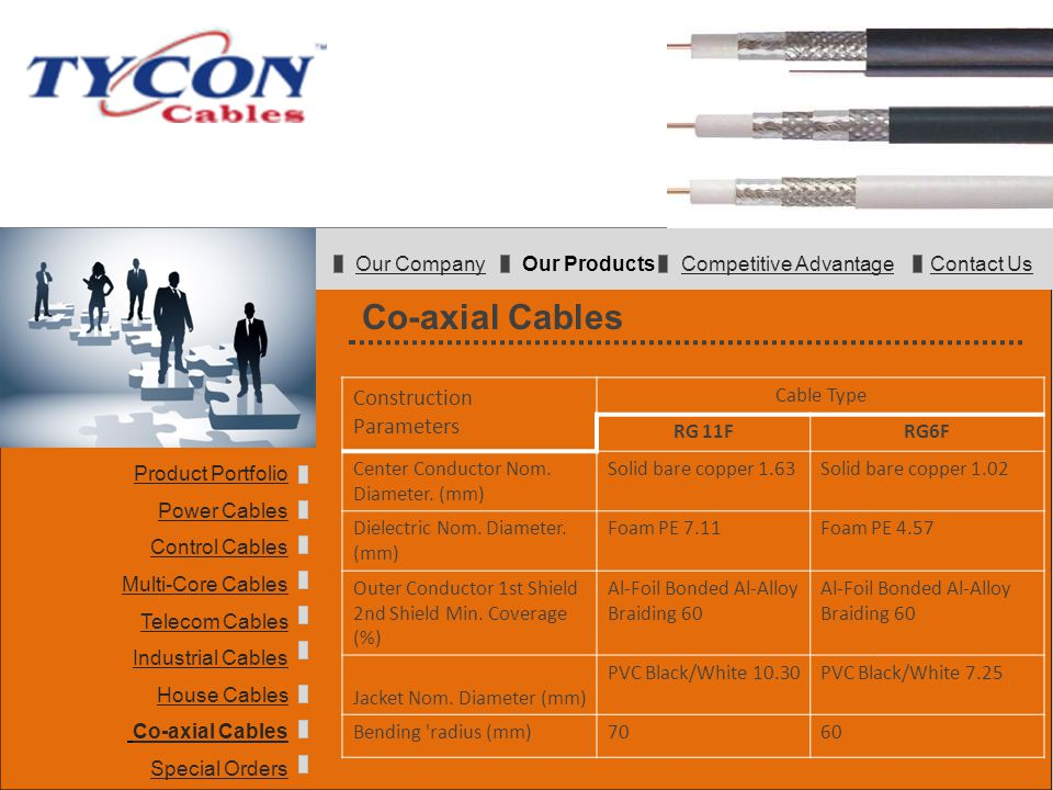 Co-axial Cables Construction Parameters