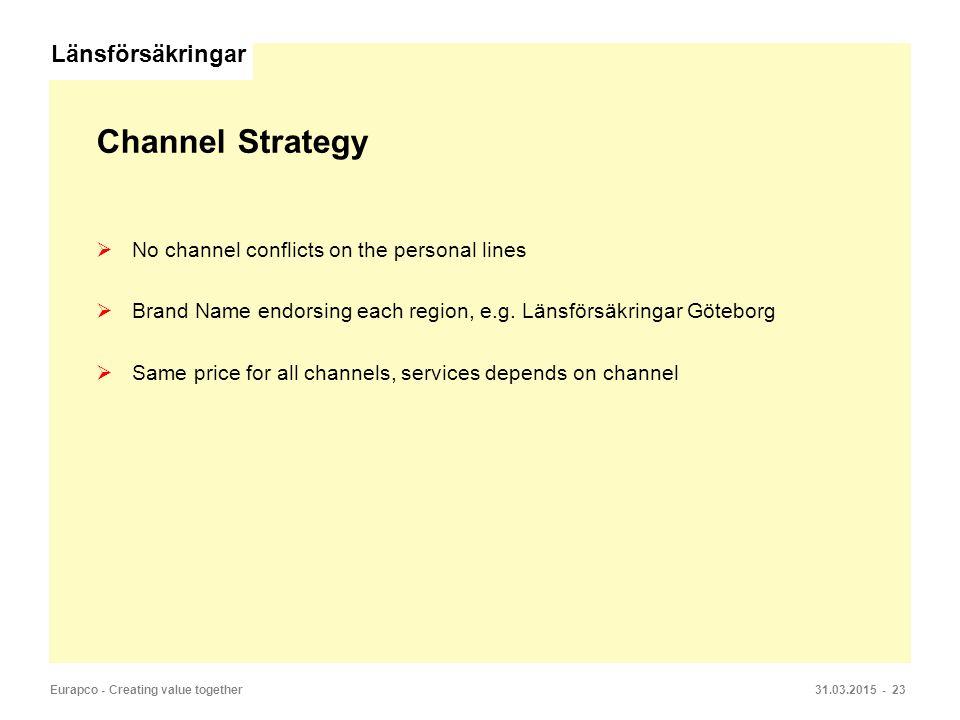 Channel Strategy Länsförsäkringar