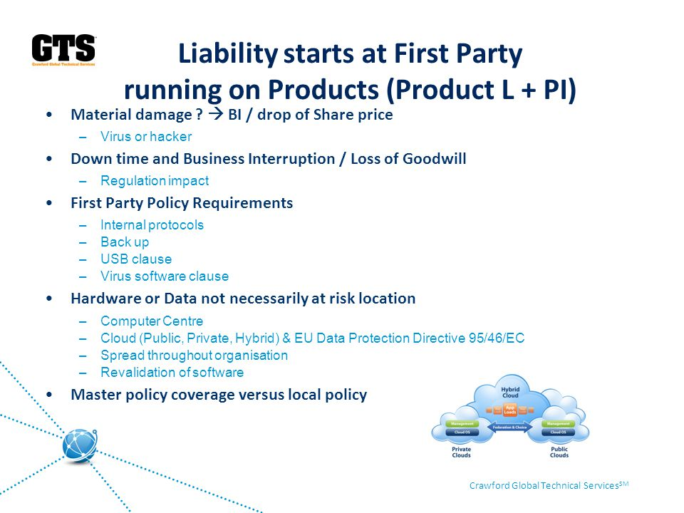 Liability starts at First Party running on Products (Product L + PI)